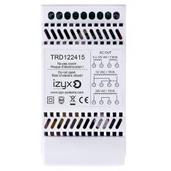 TRD122415 IZYX